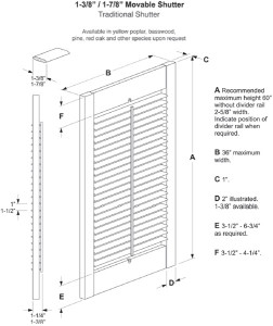 The Different Parts of a Shutter